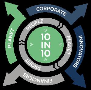 10 10 graphic