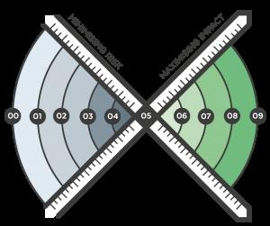 X Diagram 02