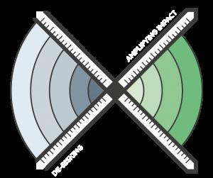 X Diagram 03